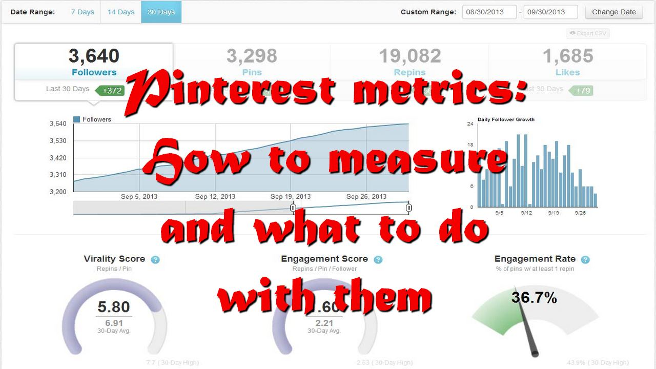 Pinterest metrics: How to measure and what to do with them